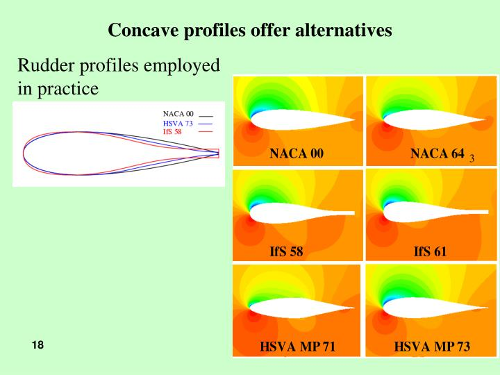 Concave profiles offer alternatives