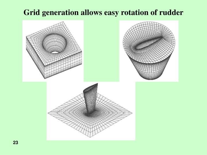 Grid generation allows easy rotation of rudder