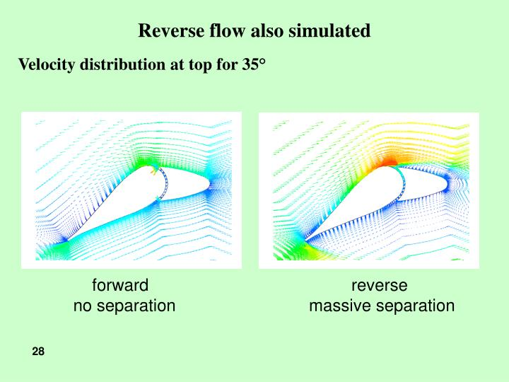 Reverse flow also simulated