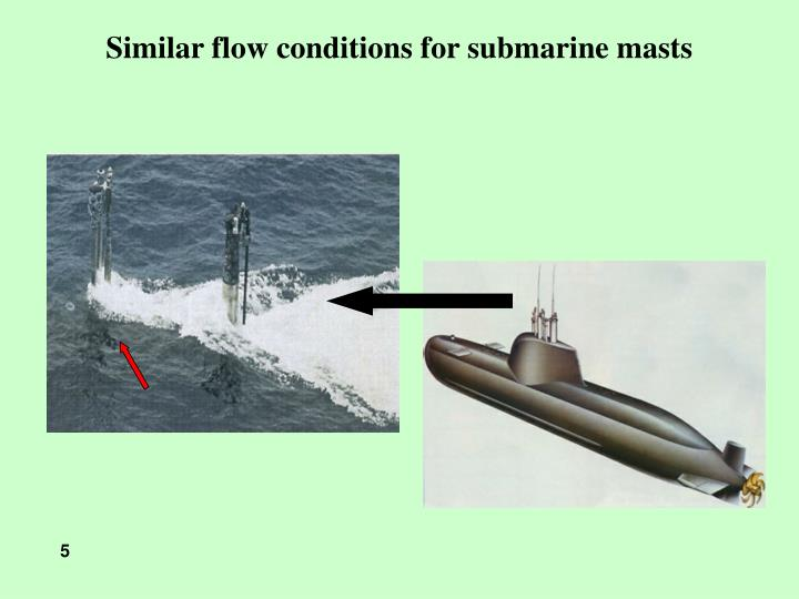 Similar flow conditions for submarine masts