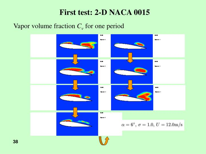 First test: 2-D NACA 0015