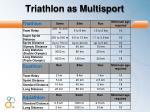 triathlon as multisport