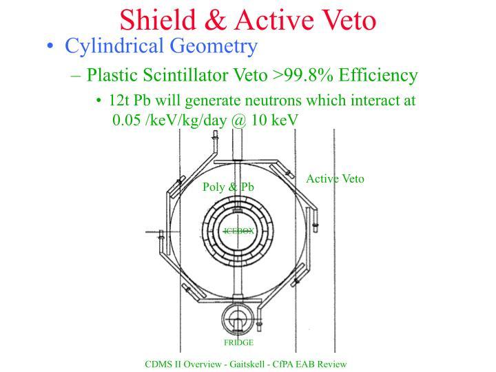 Shield & Active Veto