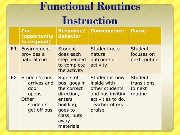 Functional Routines Instruction