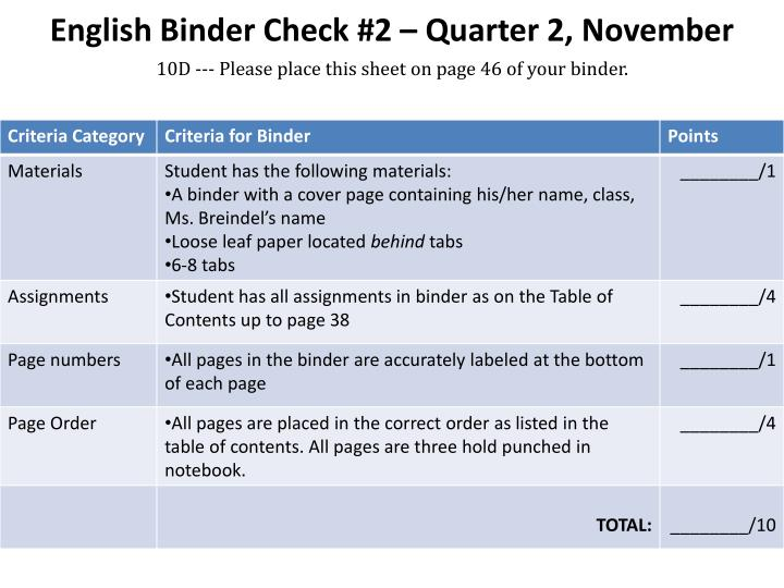 English Binder Check #2 – Quarter 2, November