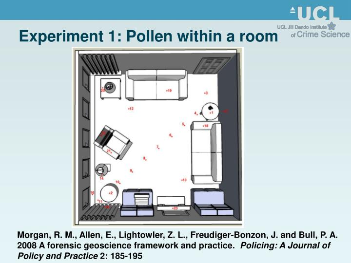 Experiment 1: Pollen within a room