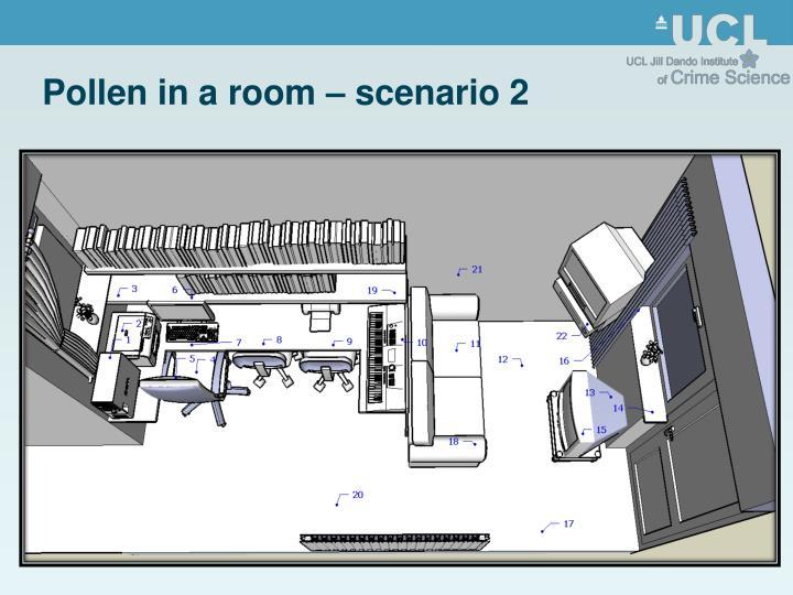 Pollen in a room – scenario 2