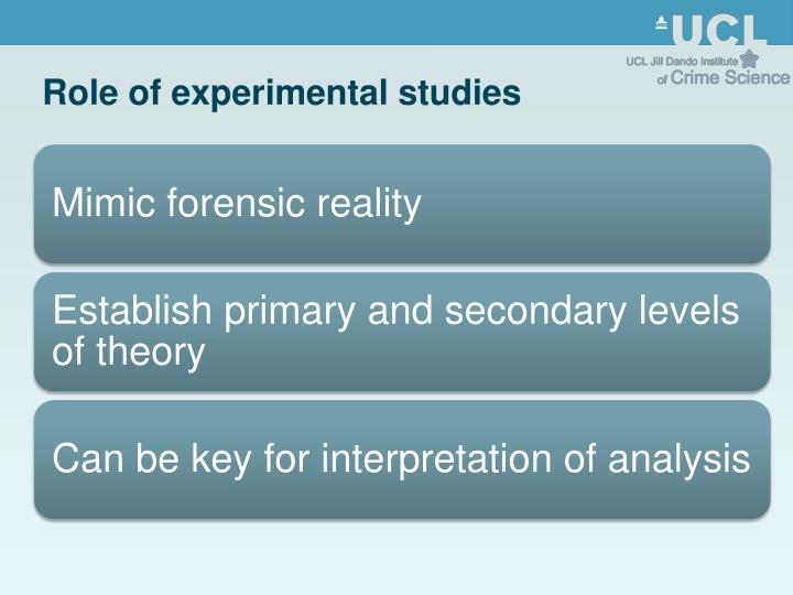 Role of experimental studies