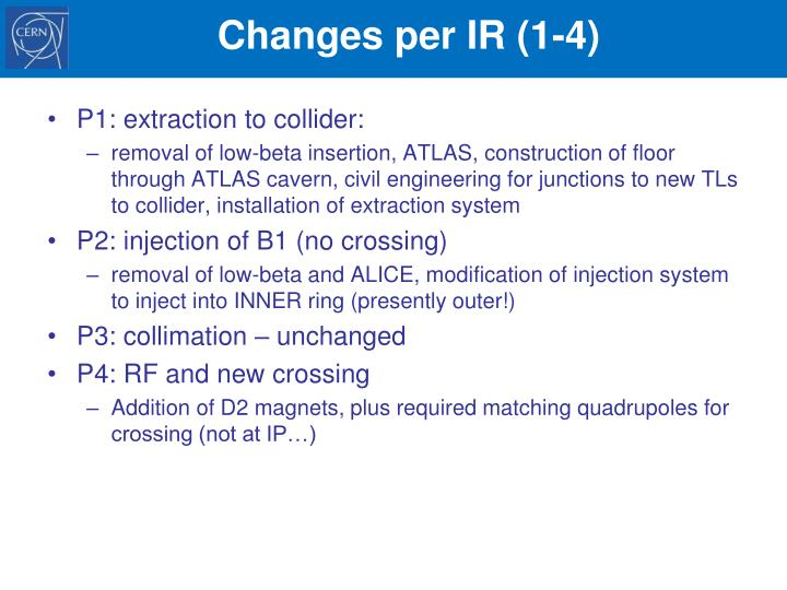 Changes per IR (1-4)
