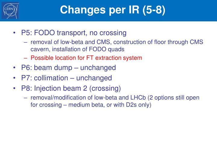 Changes per IR (5-8)