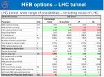 heb options lhc tunnel