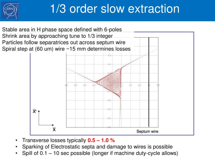 1/3 order slow extraction
