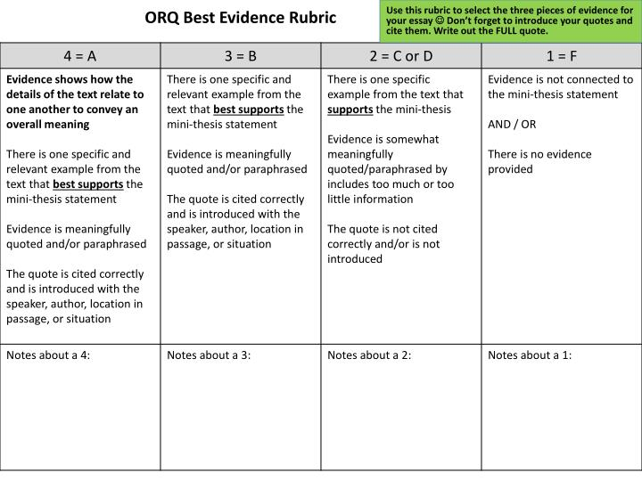 Use this rubric to select the three pieces of evidence for your essay