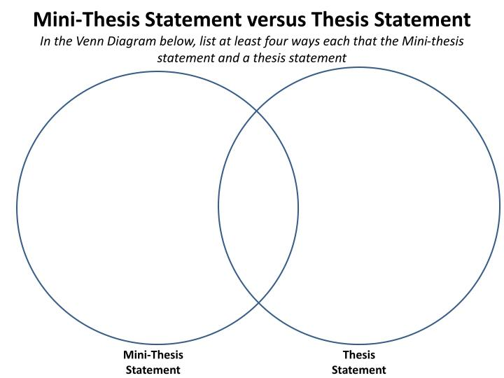 Mini-Thesis Statement versus Thesis Statement