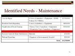 identified needs maintenance