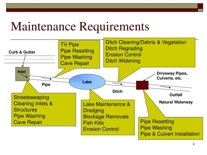 Maintenance Requirements
