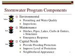 stormwater program components