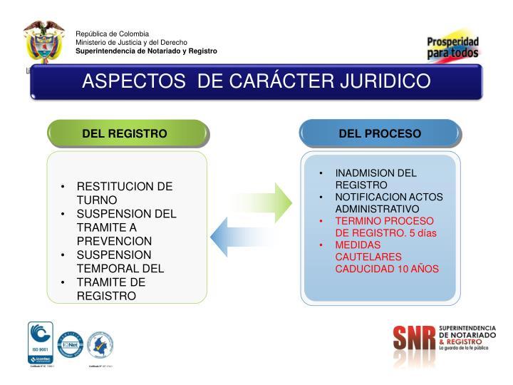 ASPECTOS  DE CARÁCTER JURIDICO