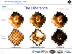 the difference1