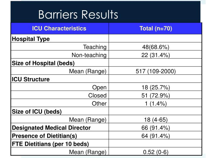 Barriers Results