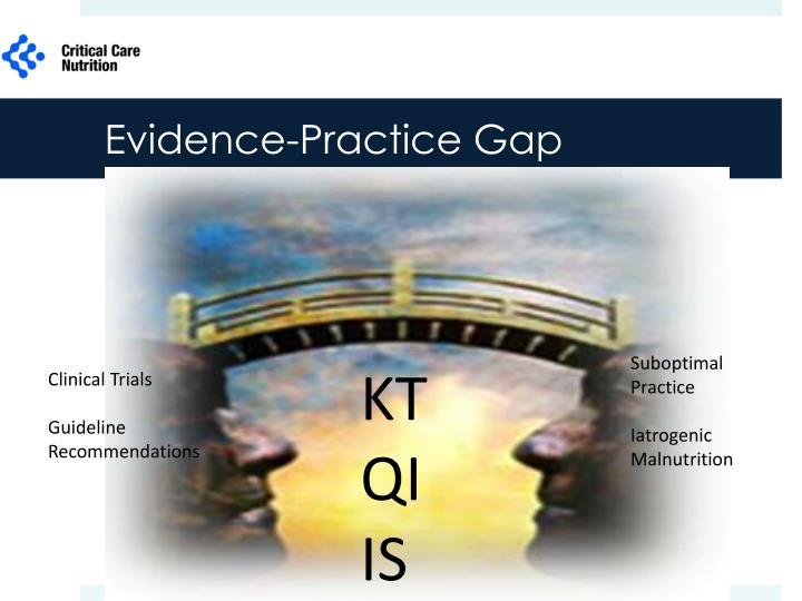 Evidence-Practice Gap
