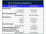 icu characteristics