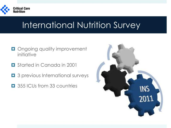 International Nutrition Survey