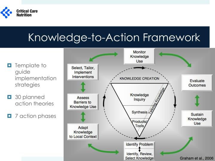Knowledge-to-Action Framework