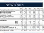 perfectis results2