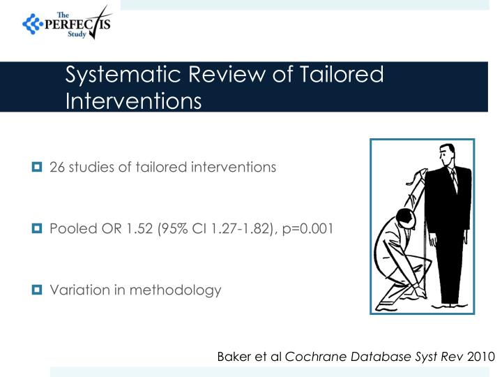 Systematic Review of Tailored Interventions
