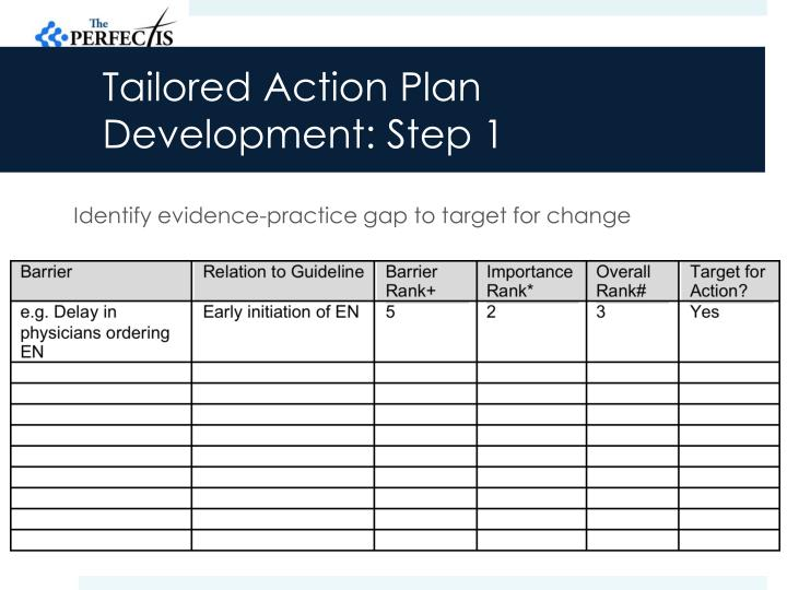Identify evidence-practice gap to target for change