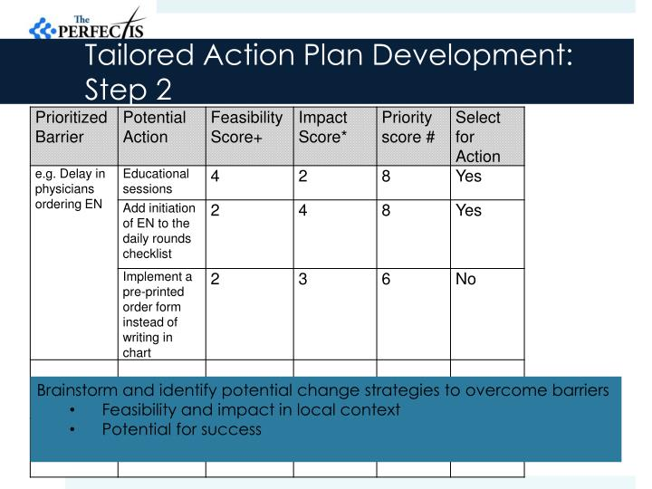 Tailored Action Plan Development: Step 2