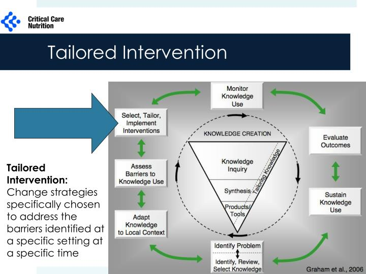 Tailored Intervention