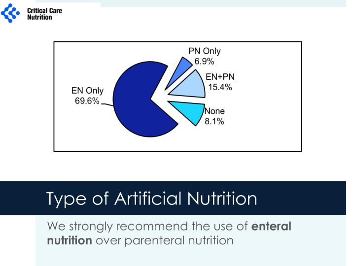 Type of Artificial Nutrition