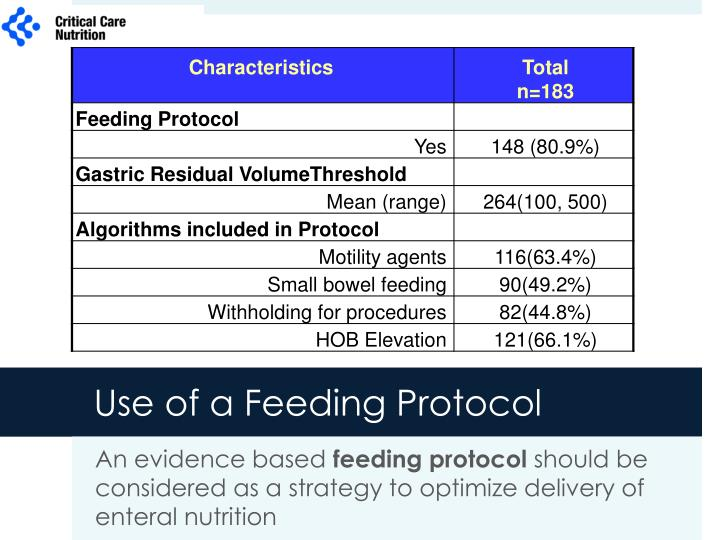 Use of a Feeding Protocol