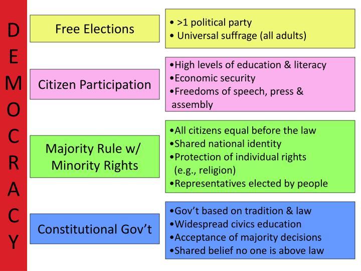 >1 political party