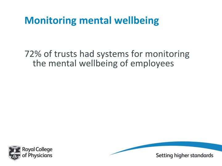 Monitoring mental wellbeing