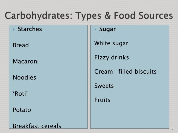 Carbohydrates: Types & Food Sources