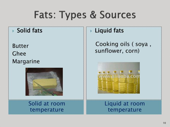 Fats: Types & Sources