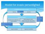 model for evasiv personlighed