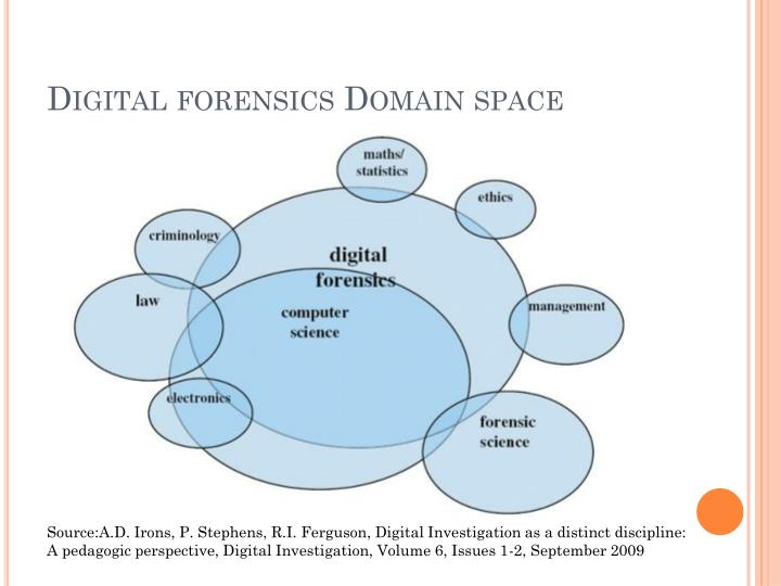 Digital forensics Domain space