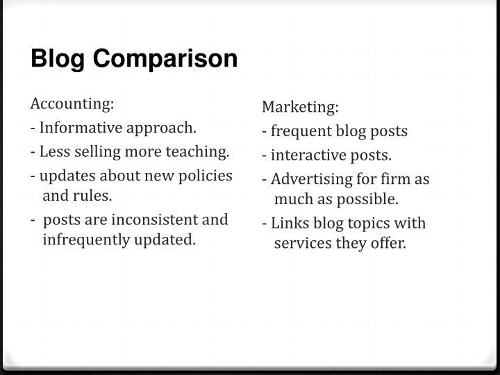 Blog Comparison