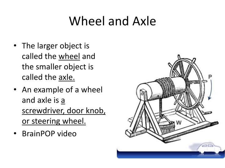 Wheel and Axle