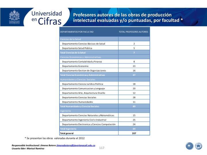 Profesores autores de las obras de producción intelectual evaluadas y/o puntuadas, por facultad *