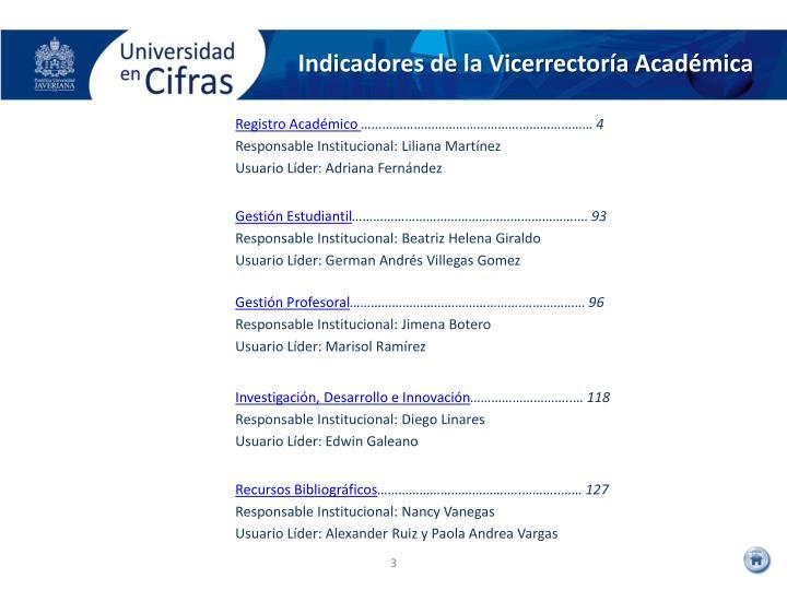 Indicadores de la Vicerrectoría Académica