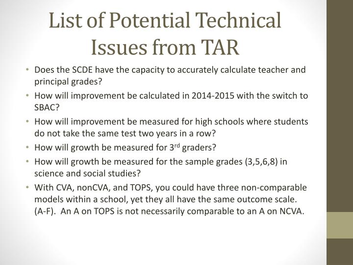 List of Potential Technical Issues from TAR