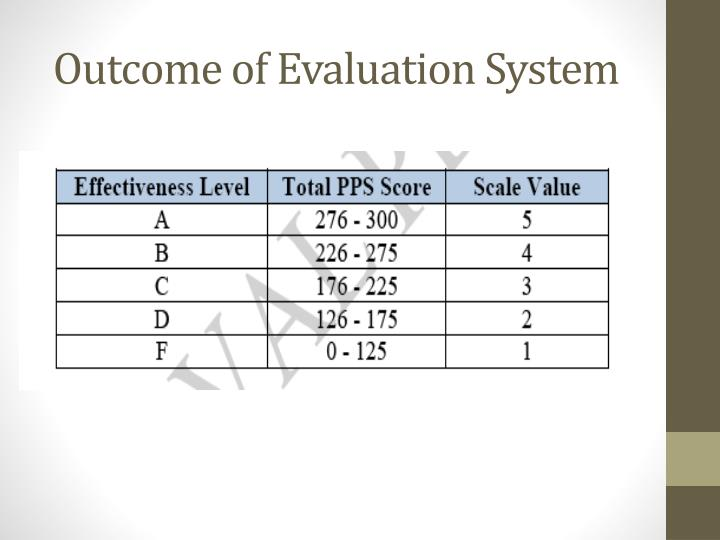 Outcome of Evaluation System