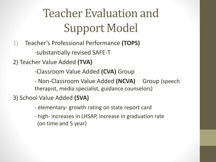 Teacher Evaluation and