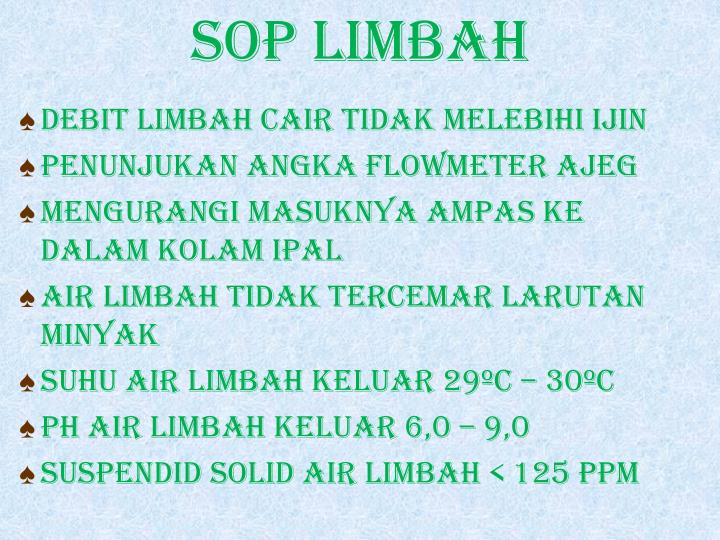 SOP LIMBAH