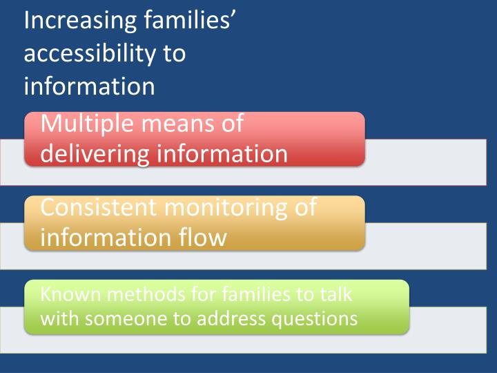 Increasing families' accessibility to information